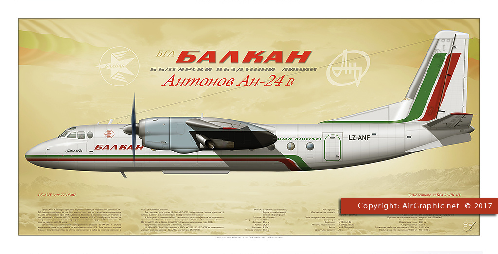 Antonov An-24B LZ-ANF - New BALKAN Livery (Poster 100x50 cm)